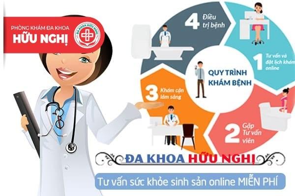 Tư vấn sức khỏe sinh sản online MIỄN PHÍ | Đa khoa Hữu Nghị